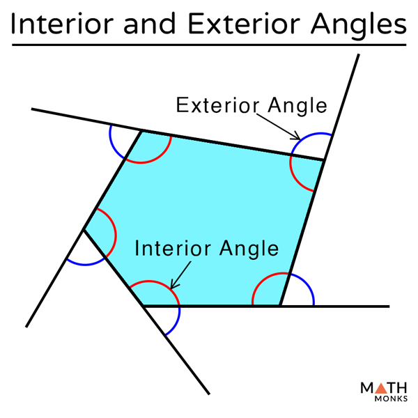 Interior and Exterior Angles – Definitions & Formulas with Examples